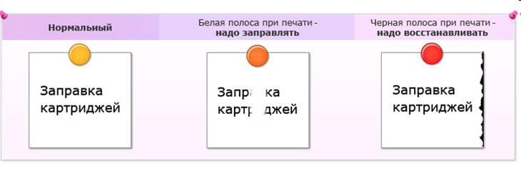 kak-uznat-kogda-konchaetsya-kraska-v-kartridzhe